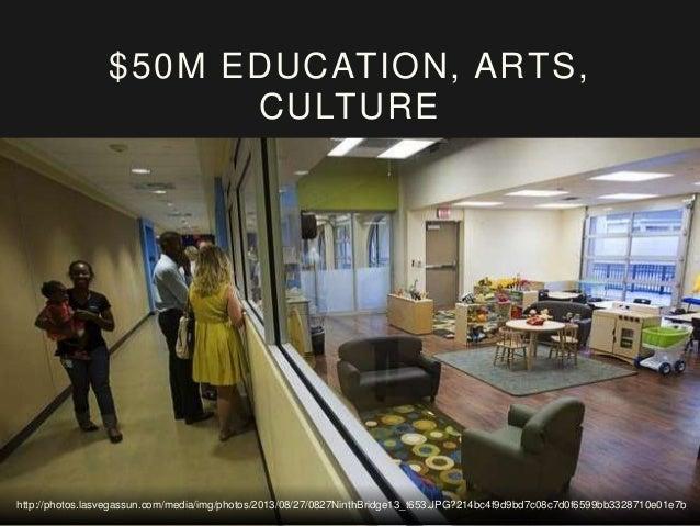 $50M EDUCATION, ARTS, CULTURE