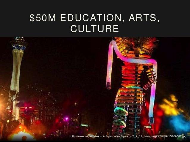 $50M EDUCATION, ARTS, CULTURE http://mikerossart.net/images/mikeross_enter.jpg