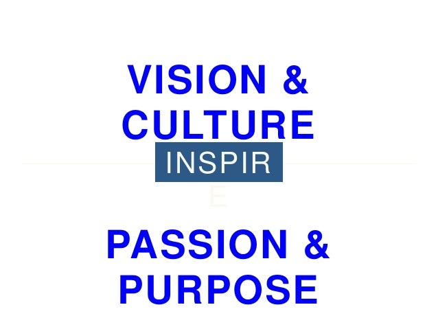 EVOLVING VISION & BRAND AT ZAPPOS.COM 1999 Selection 2003 Customer Service 2005 Culture and core values as our platform 20...