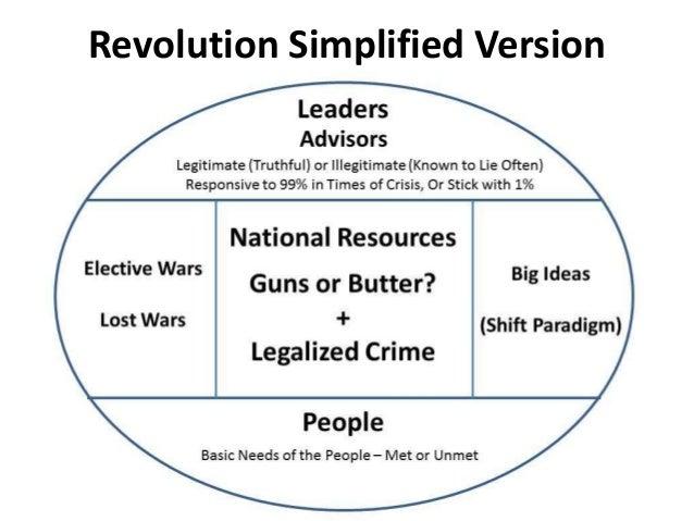Open Source Everything manifesto @ Liberation Technology NYC