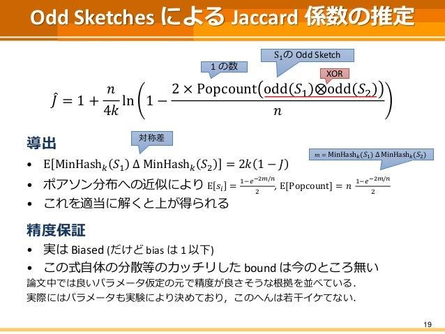 Odd Sketches による Jaccard 係数の推定 𝐽 = 1 + 𝑛 4𝑘 ln 1 − 2 × Popcount odd 𝑆1 ⨂odd 𝑆2 𝑛 導出 • E MinHash 𝑘 𝑆1 Δ MinHash 𝑘 𝑆2 = 2𝑘 1...