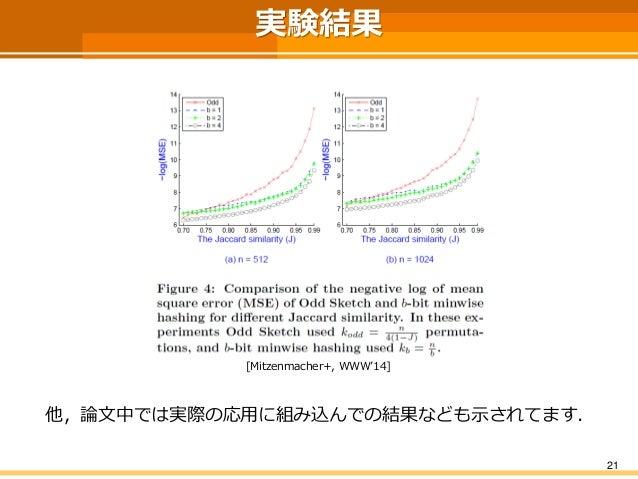 実験結果 他,論文中では実際の応用に組み込んでの結果なども示されてます. 21 [Mitzenmacher+, WWW'14]