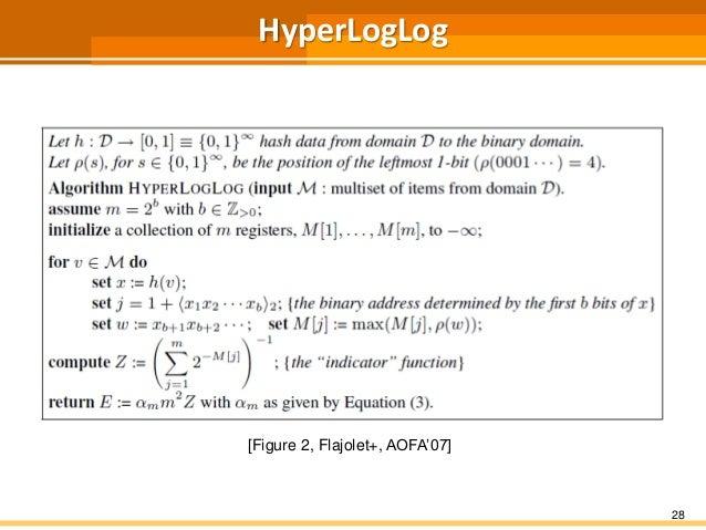 HyperLogLog 28 [Figure 2, Flajolet+, AOFA'07]
