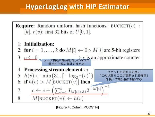 HyperLogLog with HIP Estimator 33 [Figure 4, Cohen, PODS'14] データ構造に集合を流しこみつつ 最初から数の集計も進める バケットを更新する度に 「この状況でここが更新される確率」 を使...