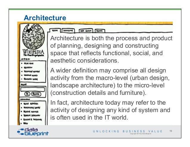 Data ed data architecture requirements malvernweather Choice Image
