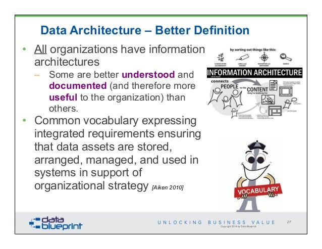 Data ed data architecture requirements 27 malvernweather Choice Image