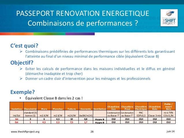 calculs raliss avec le systme trnsys 28 passeport renovation energetique combinaisons - Classement Energetique Maison Individuelle