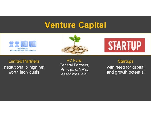 2-sided Platform model Startups with need for capital and growth potential Limited Partners institutional & high net worth...