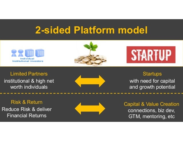 "2-sided Platform model ""2 & 20"" So how does a VC make money?"
