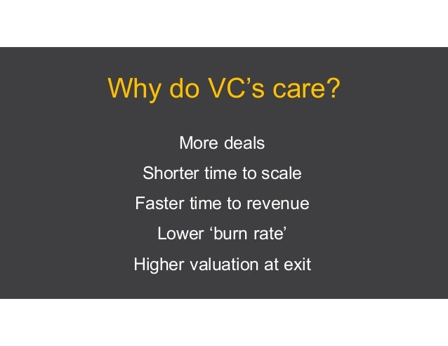 Venture Capital Overview Impact of Cloud on Venture Capital What is a good pitch?