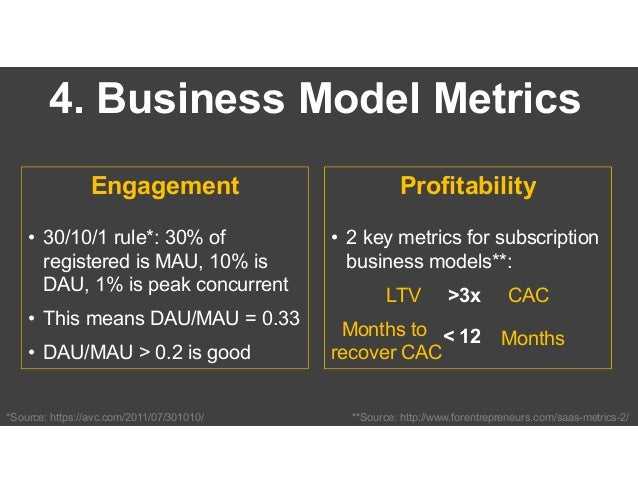 5. Growth Strategy Metric / KPI Now Goal Growth Strategy & Actions 1. Advertising CTR 6% 8% 1. A/B test creatives 2. Conti...