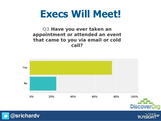 Cold Calling Trends:  How to turn your cold calls HOT Slide 3