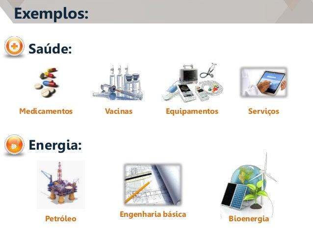 Exemplos: Saúde: Energia: Medicamentos Vacinas ServiçosEquipamentos Petróleo Engenharia básica Bioenergia