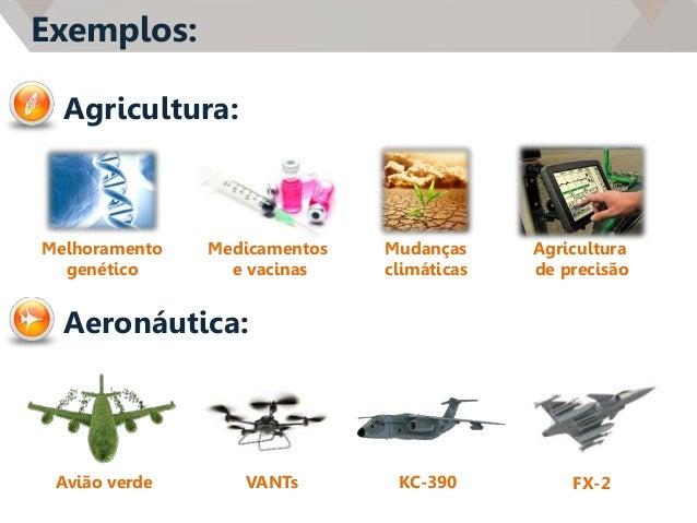 Exemplos: Agricultura: Aeronáutica: Melhoramento genético Medicamentos e vacinas Mudanças climáticas Agricultura de precis...