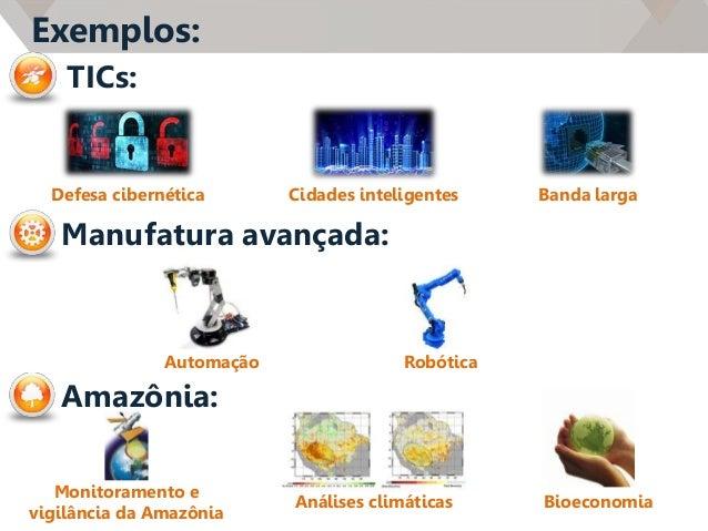 Exemplos: TICs: Manufatura avançada: Amazônia: Defesa cibernética Cidades inteligentes Banda larga Automação Robótica Moni...