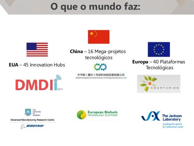 O que o mundo faz: EUA – 45 Innovation Hubs China – 16 Mega-projetos tecnológicos Europa – 40 Plataformas Tecnológicas