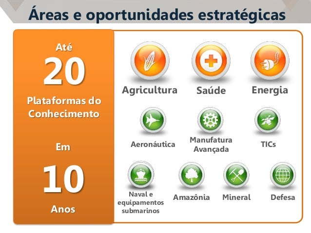 Áreas e oportunidades estratégicas EnergiaAgricultura Saúde Amazônia Aeronáutica Naval e equipamentos submarinos Manufatur...