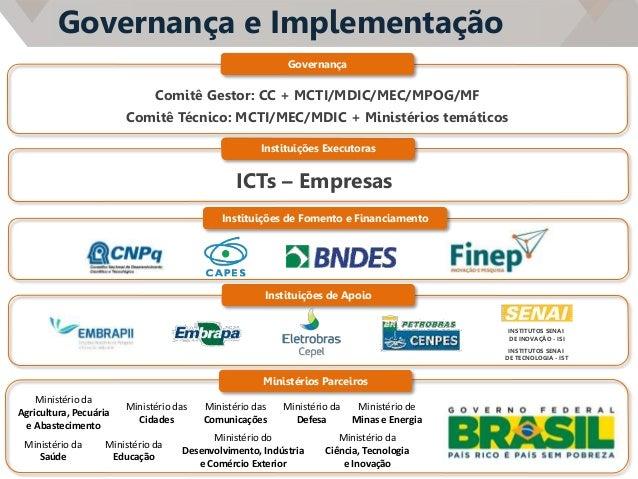 Governança e Implementação ICTs – Empresas Instituições Executoras Instituições de Apoio Ministério das Comunicações Minis...
