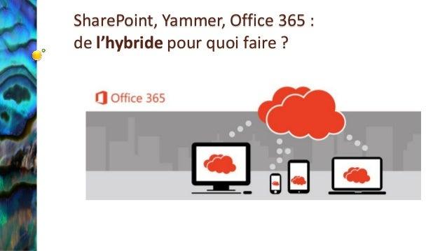 SharePoint, Yammer, Office 365 : de l'hybride pour quoi faire ?