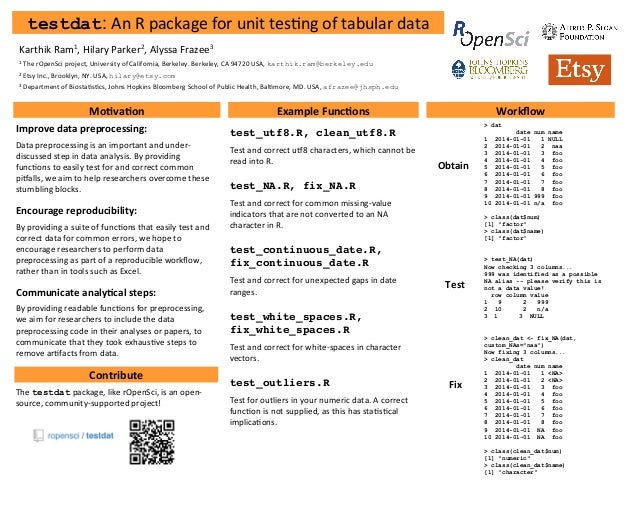 testdat: An  R  package  for  unit  tes2ng  of  tabular  data   Mo#va#on   Karthik  Ram1,  Hilary...