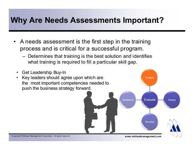 6 Steps To An Effective Needs Assessment