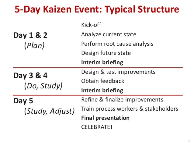 5 day kaizen event typical structure