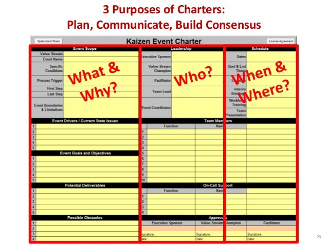 3 Purposes of Charters: Plan, Communicate, Build Consensus 20
