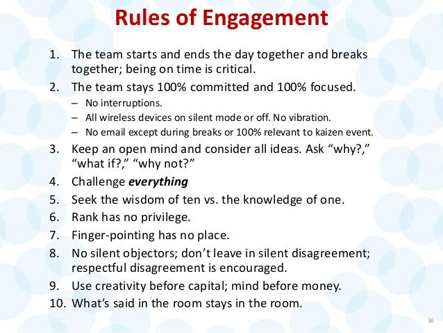 Rules of Engagement 1. The team starts and ends the day together and breaks together; being on time is critical. 2. The te...