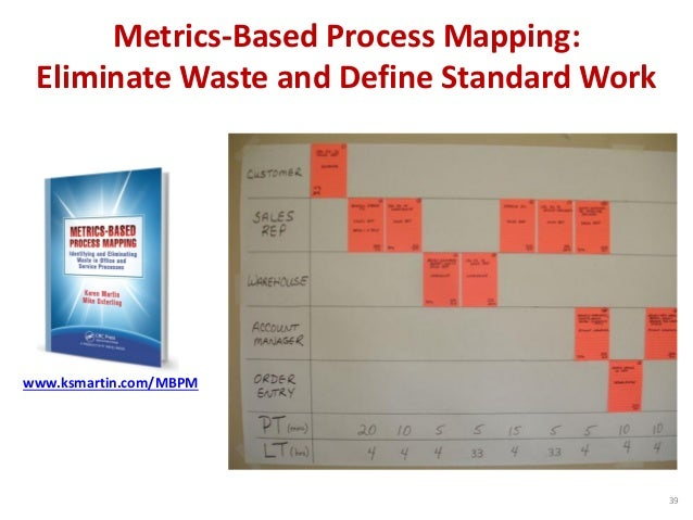 39 Metrics-Based Process Mapping: Eliminate Waste and Define Standard Work www.ksmartin.com/MBPM