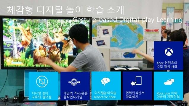 Xbox 컨텐츠의 수업 활용 사례 인체인식센서 학교설치 디지털 놀이 교육의 필요성 Xbox Live 이해 아바타 계정연결 게임의 역사/분류 동작인식게임 디지털놀이학습 Kinect for Xbox Gesture-based...