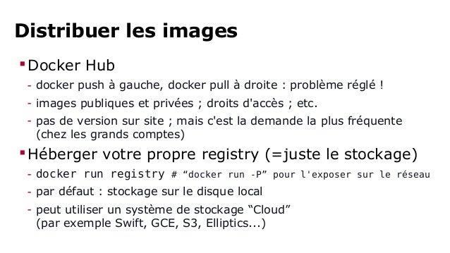 Distribuer les images  Docker Hub  - docker push à gauche, docker pull à droite : problème réglé !  - images publiques et...