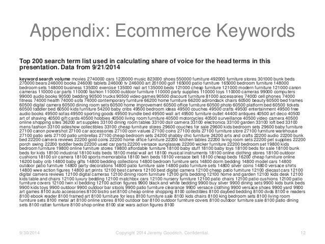 ebay seo strategy for