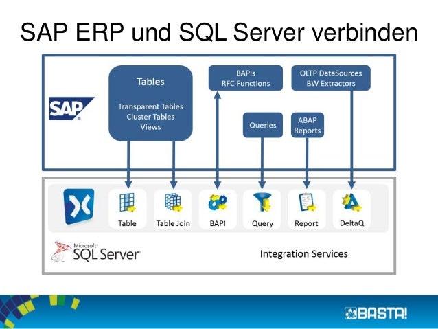 SAP ERP und SQL Server verbinden