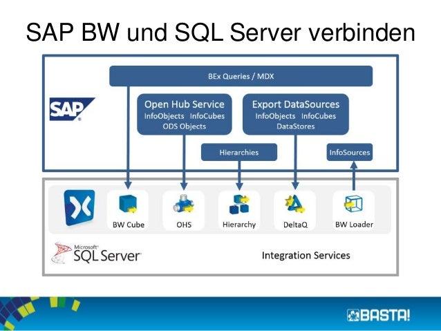 SAP BW und SQL Server verbinden