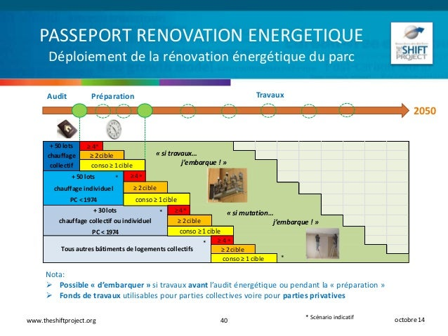conf rence passeport efficacit energ tique 2014 09 24 paris. Black Bedroom Furniture Sets. Home Design Ideas