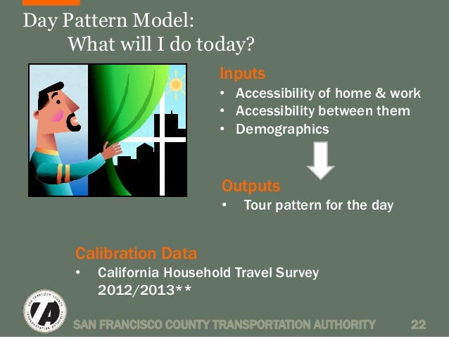 Day Pattern Model:  What will I do today?  Inputs  • Accessibility of home & work  • Accessibility between them  • Demogra...