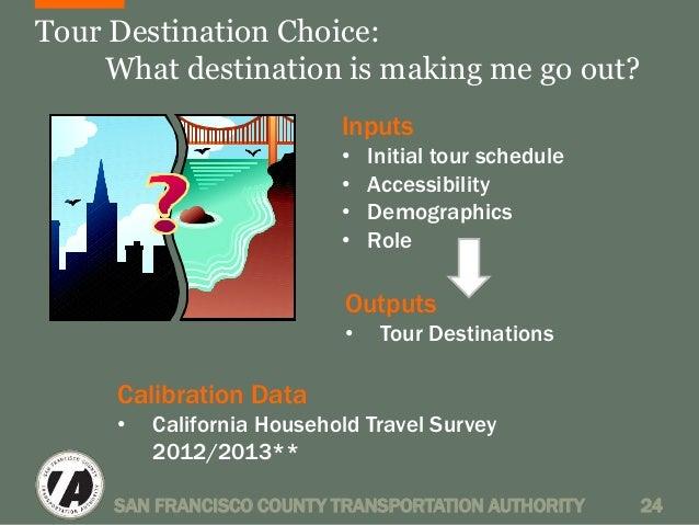 Tour Destination Choice:  What destination is making me go out?  Inputs  • Initial tour schedule  • Accessibility  • Demog...