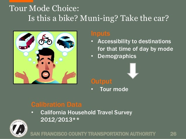 Tour Mode Choice:  Is this a bike? Muni-ing? Take the car?  Inputs  • Accessibility to destinations  for that time of day ...