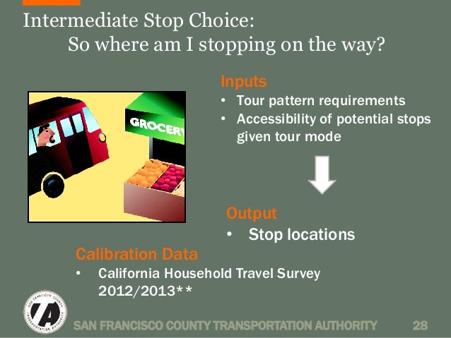 Intermediate Stop Choice:  So where am I stopping on the way?  Inputs  • Tour pattern requirements  • Accessibility of pot...