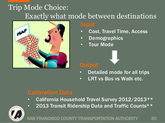Trip Mode Choice:  Exactly what mode between destinations  Input  • Cost, Travel Time, Access  • Demographics  • Tour Mode...