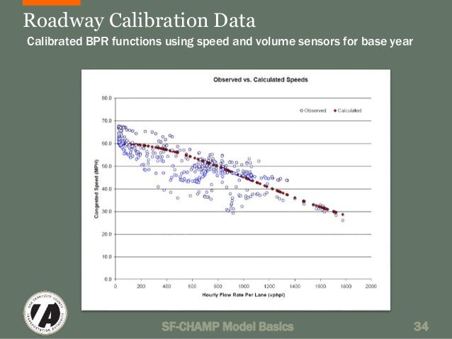Roadway Calibration Data  Calibrated BPR functions using speed and volume sensors for base year  SF-CHAMP Model Basics 34