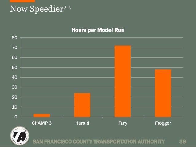 Now Speedier**  Hours per Model Run  SAN FRANCISCO COUNTY TRANSPORTATION AUTHORITY 39  80  70  60  50  40  30  20  10  0  ...
