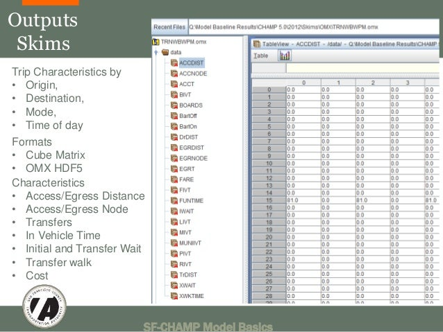 SF-CHAMP Model Basics 47  Outputs  Skims  Trip Characteristics by  • Origin,  • Destination,  • Mode,  • Time of day  Form...