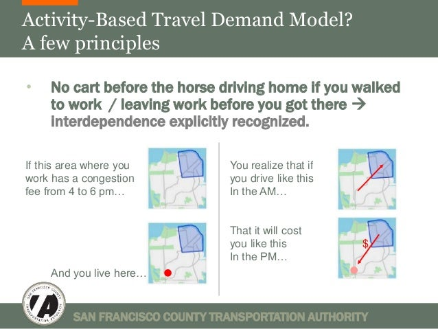 Activity-Based Travel Demand Model?  A few principles  • No cart before the horse driving home if you walked  to work / le...