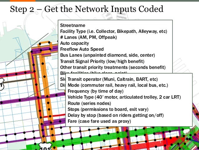 Step 2 – Get the Network Inputs Coded  Streetname  Facility Type (i.e. Collector, Bikepath, Alleyway, etc)  # Lanes (AM, P...