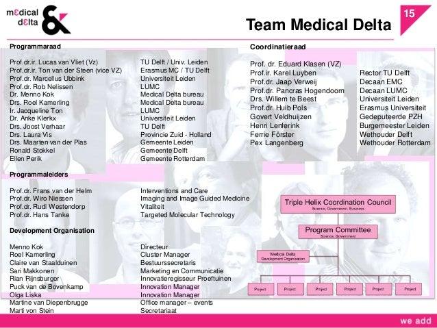 Team Medical Delta  15  Programmaraad  Prof.dr.ir. Lucas van Vliet (Vz) TU Delft / Univ. Leiden  Prof.dr.ir. Ton van der S...