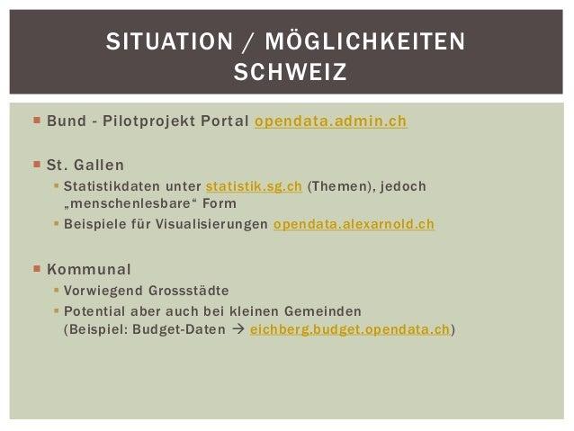 SITUATION / MÖGLICHKEITEN  SCHWEIZ   Bund - Pi lotprojekt Por tal opendata.admin.ch   St. Gal len   Statistikdaten unte...