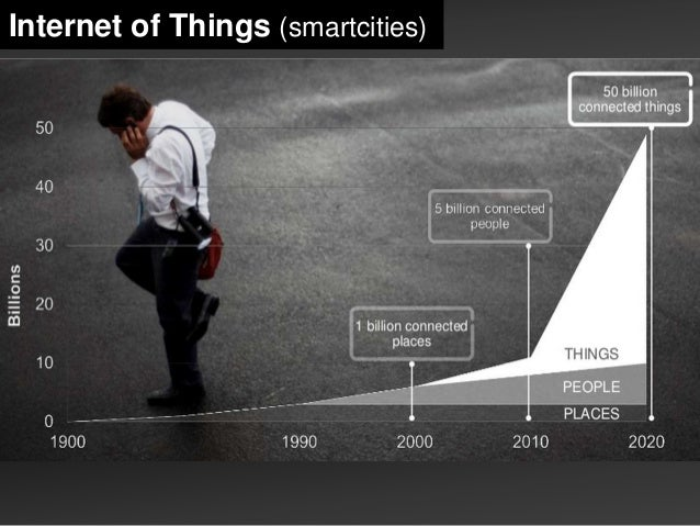 Internet of Things (smartcities)