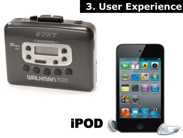 3. User Experience  18  iPOD