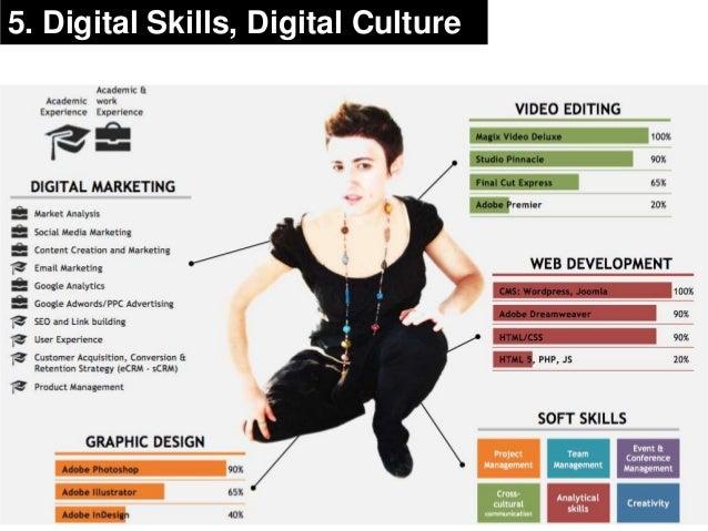 5. Digital Skills, Digital Culture